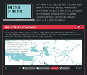 How big is the internet - State of internet 2011